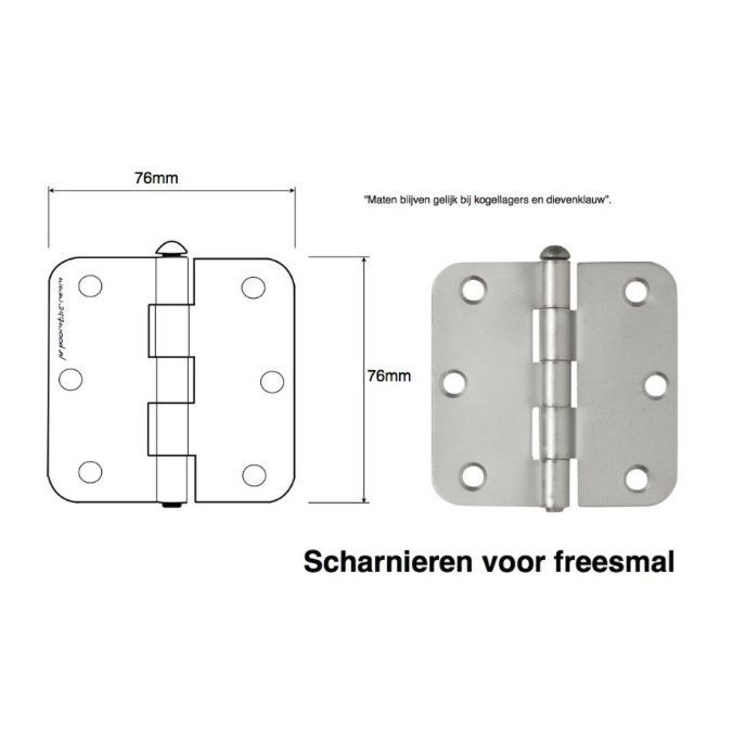 hinge template 76x76 right
