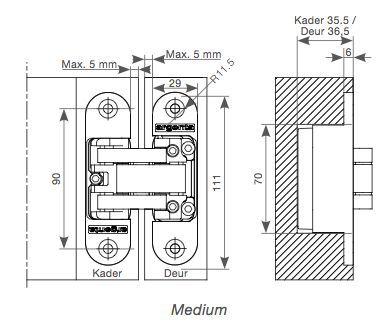 router template argenta medium kubica k6700 111x29