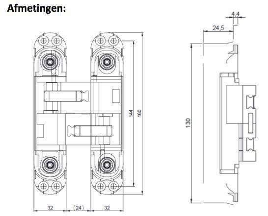router template bsw breuerschmitz 160120 160x32