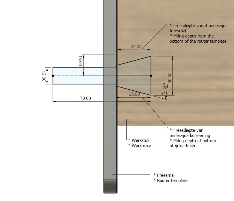 router template dovetail b120