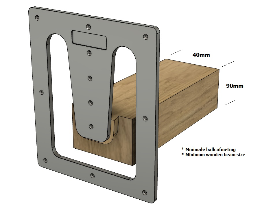 router template dovetail b50